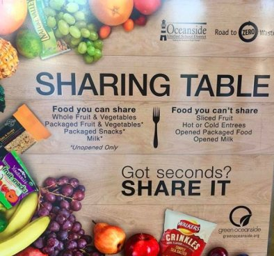Oceanside USD (CA) promotes their sharing tables across the district. Informative material educated student on what can and cannot be shared.
