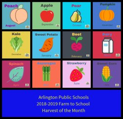 Arlington Schools (VA) promoting their Harvest of the Month, locally sourced ingredients for the upcoming school year.